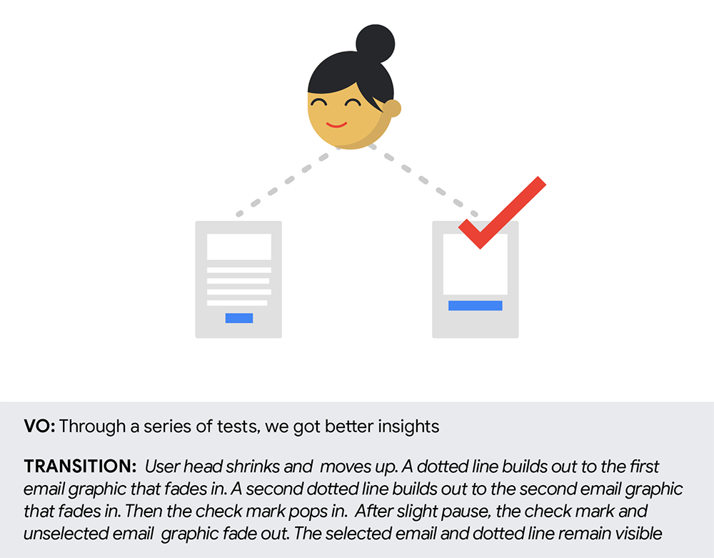 Google Home Insights Storyboard